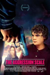 Шкала агрессии (2012)